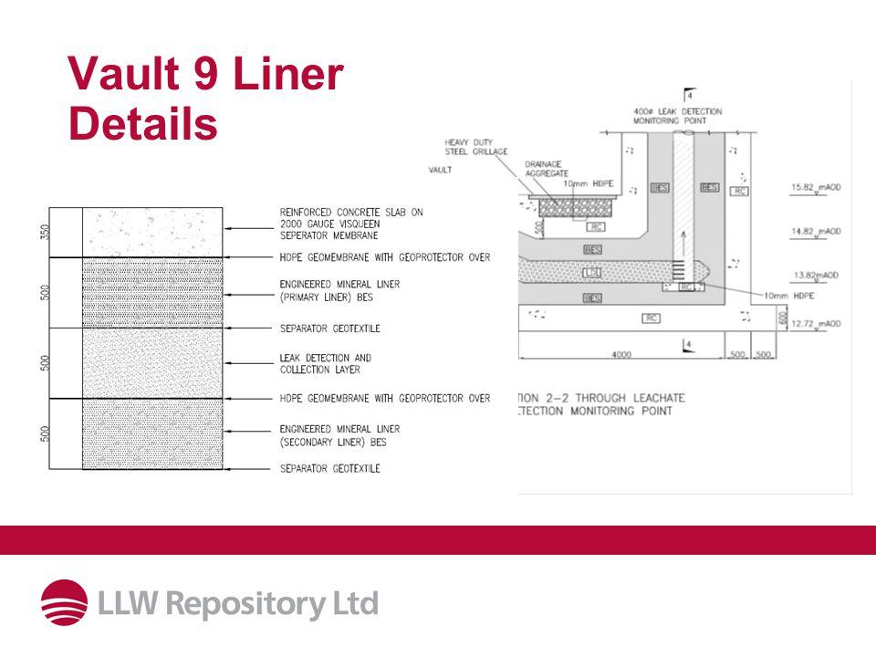 Vault 9 Liner Details