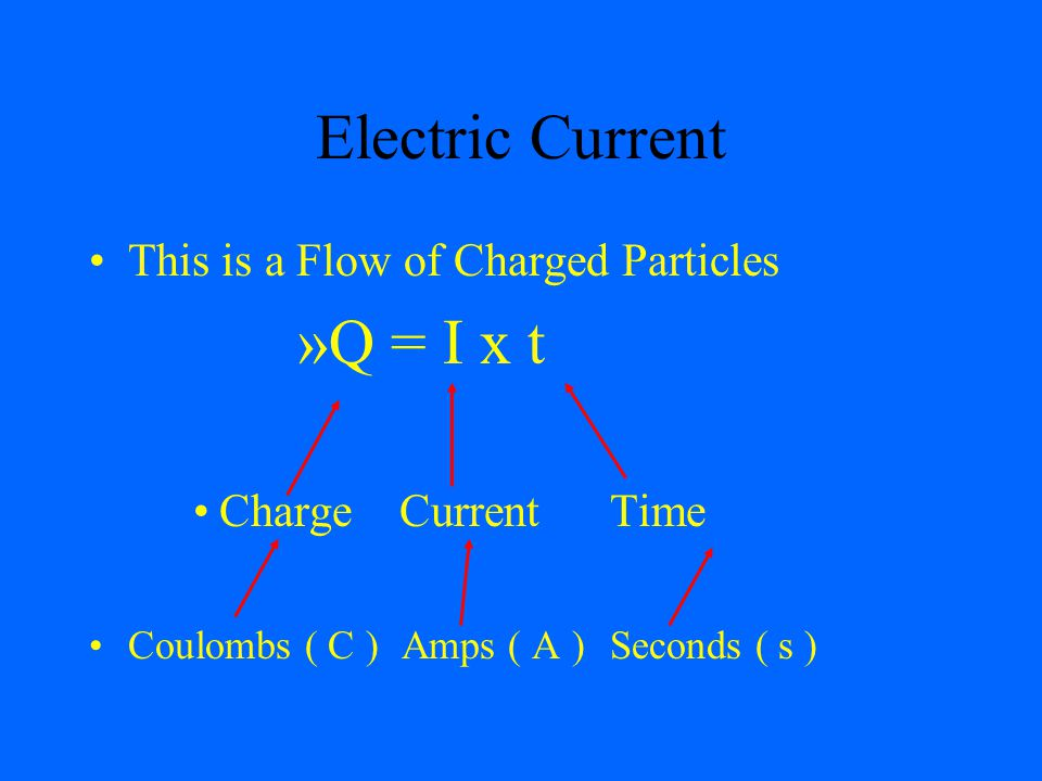 Electromagnetism Relays Motors Bells Loudspeakers Tape Recorders All use Electromagnetic effect