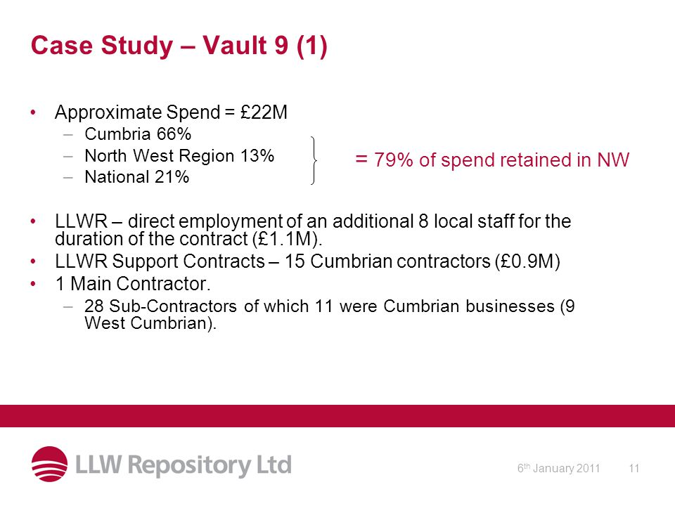 6 th January 201111 Case Study – Vault 9 (1) Approximate Spend = £22M –Cumbria 66% –North West Region 13% –National 21% LLWR – direct employment of an additional 8 local staff for the duration of the contract (£1.1M).