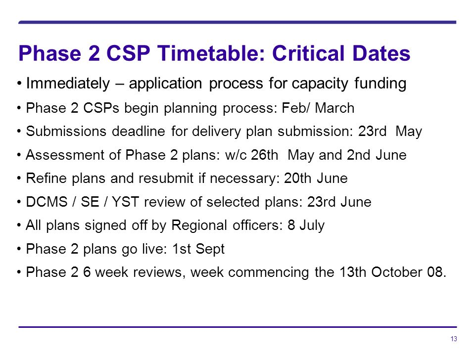 13 Phase 2 CSP Timetable: Critical Dates Immediately – application process for capacity funding Phase 2 CSPs begin planning process: Feb/ March Submissions deadline for delivery plan submission: 23rd May Assessment of Phase 2 plans: w/c 26th May and 2nd June Refine plans and resubmit if necessary: 20th June DCMS / SE / YST review of selected plans: 23rd June All plans signed off by Regional officers: 8 July Phase 2 plans go live: 1st Sept Phase 2 6 week reviews, week commencing the 13th October 08.