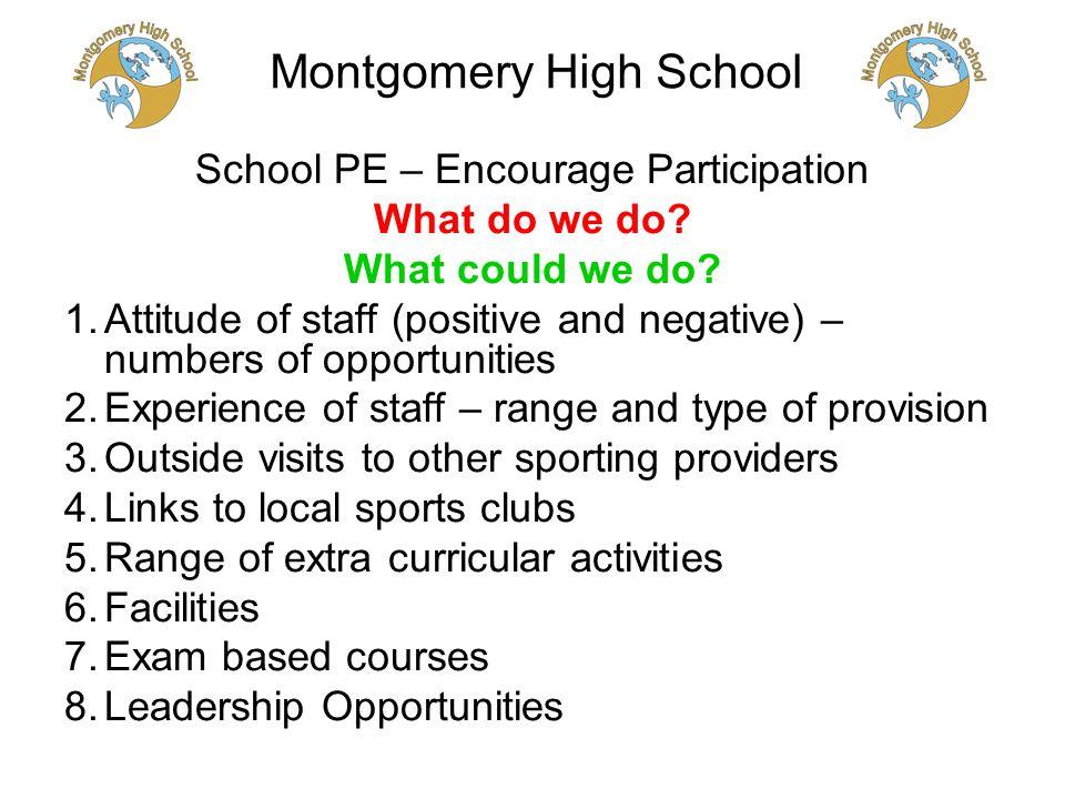 School PE – Encourage Participation What do we do.