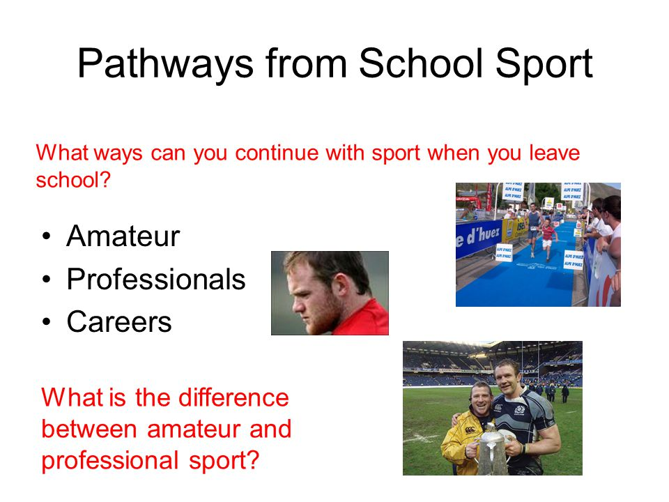 Pathways from School Sport Amateur Professionals Careers What ways can you continue with sport when you leave school? What is the difference between a
