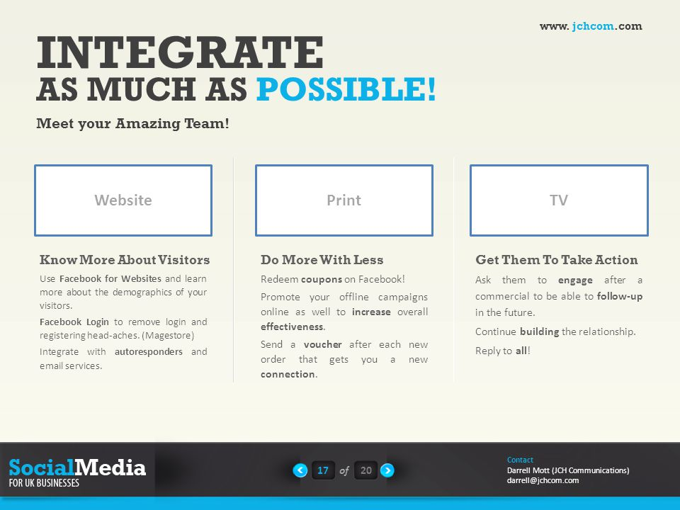 INTEGRATE Website AS MUCH AS POSSIBLE. Meet your Amazing Team.