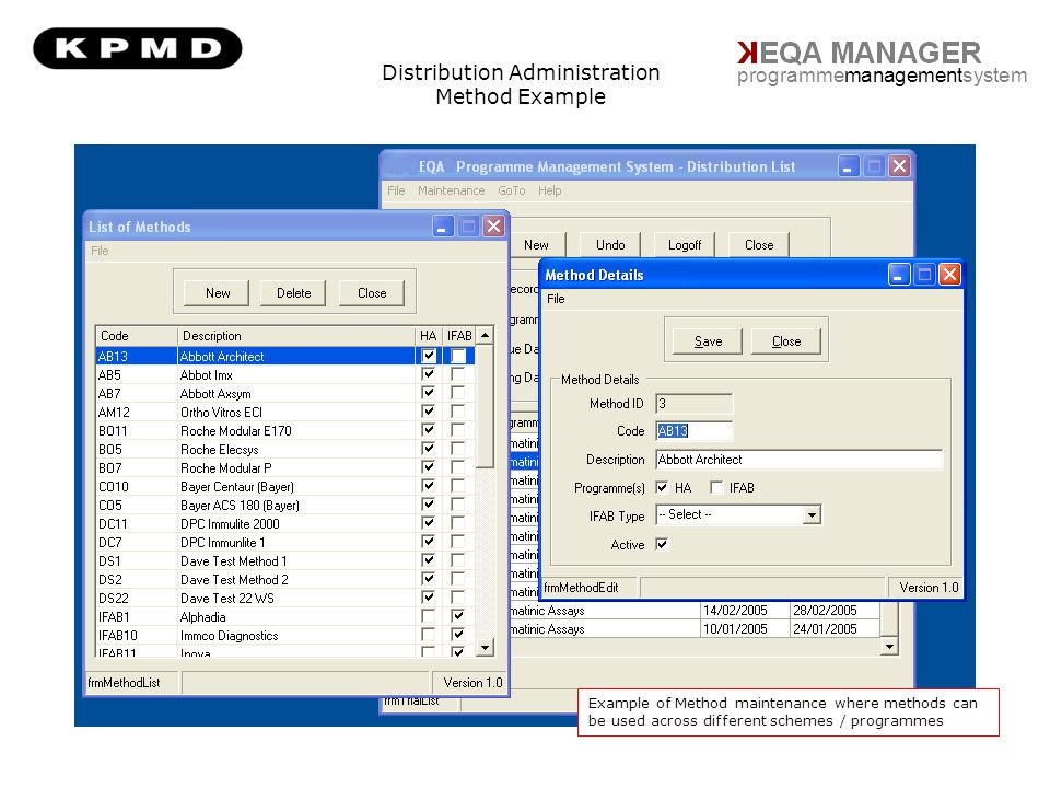 Distribution Administration Method Example programmemanagementsystem Example of Method maintenance where methods can be used across different schemes