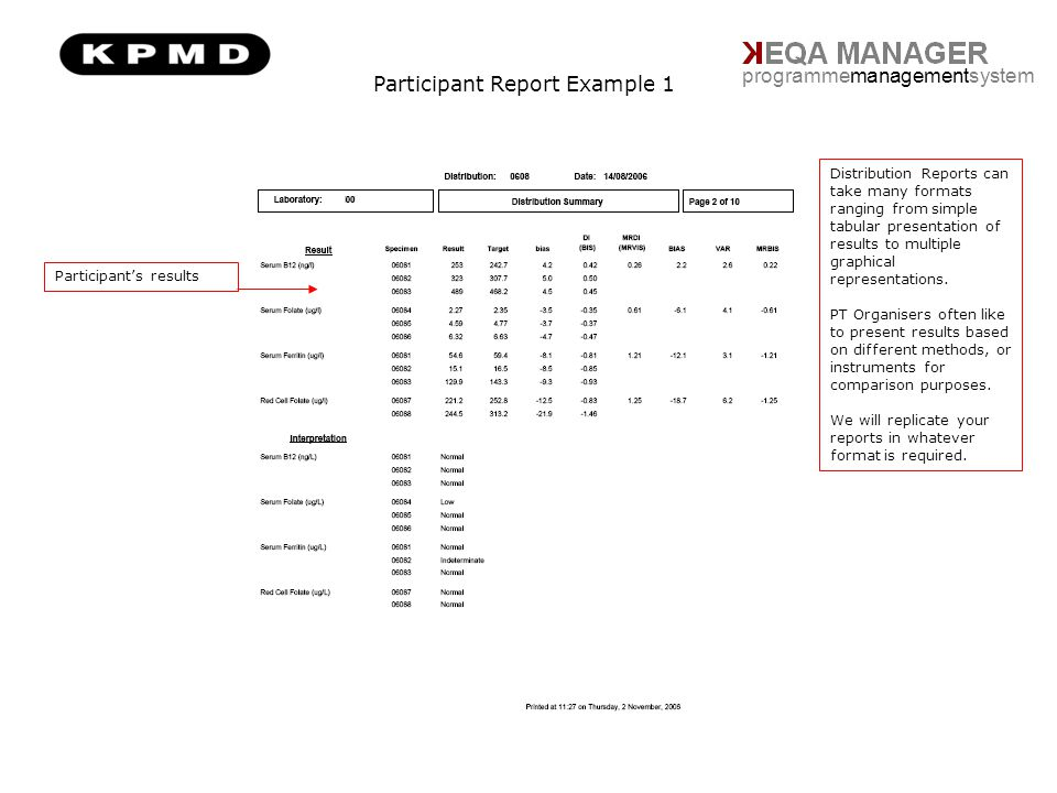 Participant Report Example 1 programmemanagementsystem Participant's results Distribution Reports can take many formats ranging from simple tabular pr