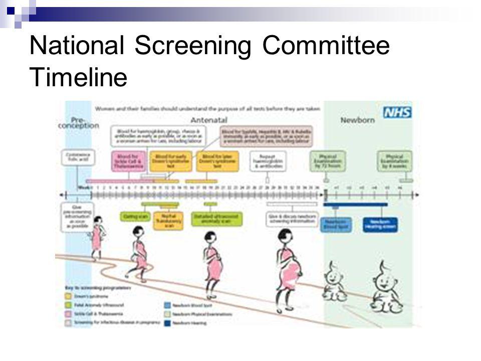 National Screening Committee Timeline
