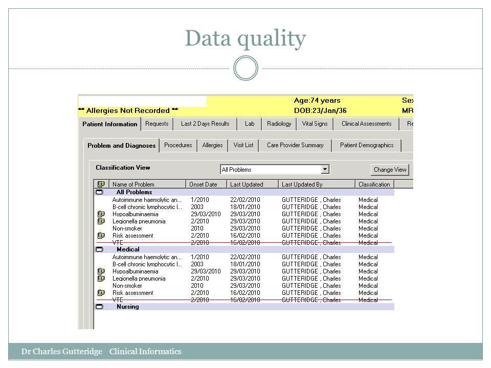 Data quality Dr Charles Gutteridge Clinical Informatics