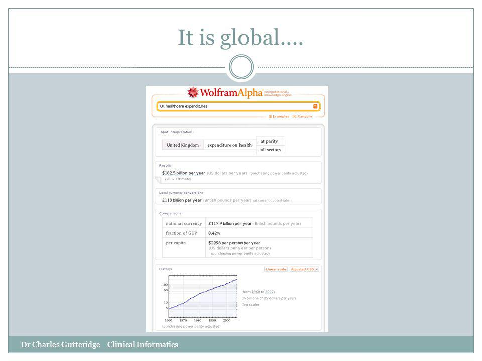 It is global.... Dr Charles Gutteridge Clinical Informatics