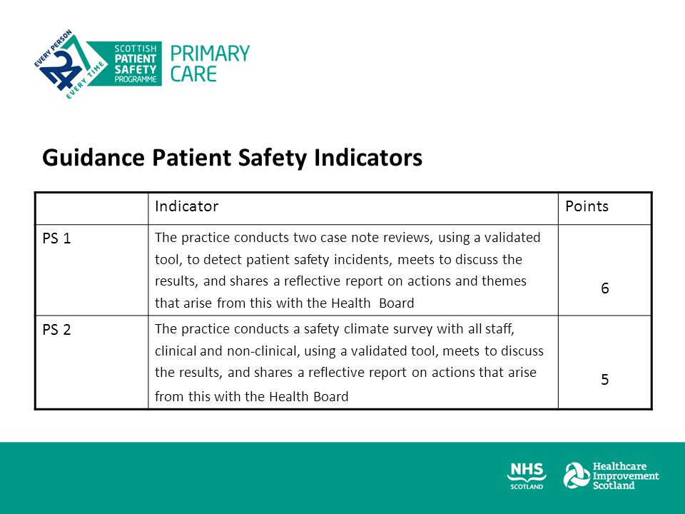 Guidance Patient Safety Indicators IndicatorPoints PS 1 The practice conducts two case note reviews, using a validated tool, to detect patient safety incidents, meets to discuss the results, and shares a reflective report on actions and themes that arise from this with the Health Board 6 PS 2 The practice conducts a safety climate survey with all staff, clinical and non-clinical, using a validated tool, meets to discuss the results, and shares a reflective report on actions that arise from this with the Health Board 5