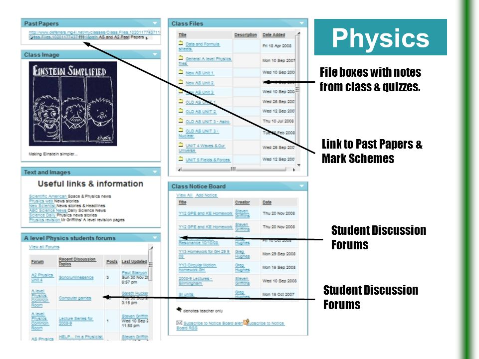Physics File boxes with notes from class & quizzes. Link to Past Papers & Mark Schemes Student Discussion Forums