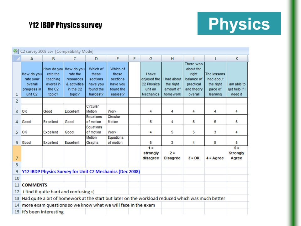Physics Y12 IBDP Physics survey