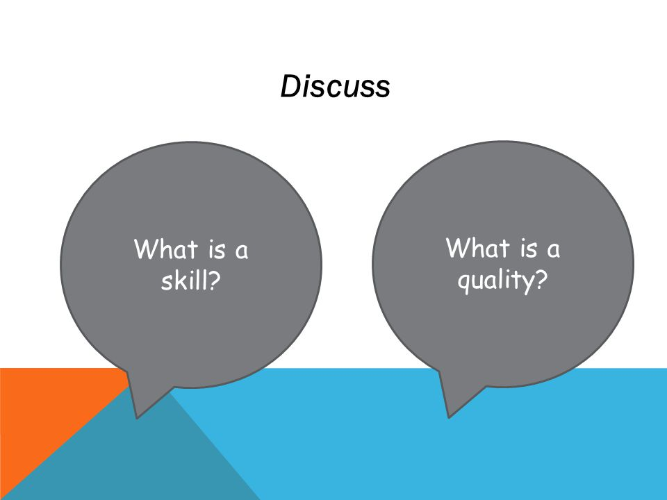 Discuss What is a quality What is a skill