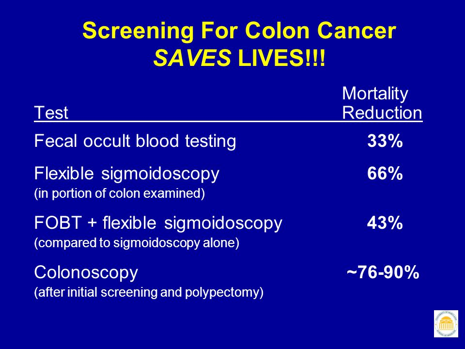 Screening For Colon Cancer SAVES LIVES!!! Mortality TestReduction Fecal occult blood testing 33% Flexible sigmoidoscopy 66% (in portion of colon exami