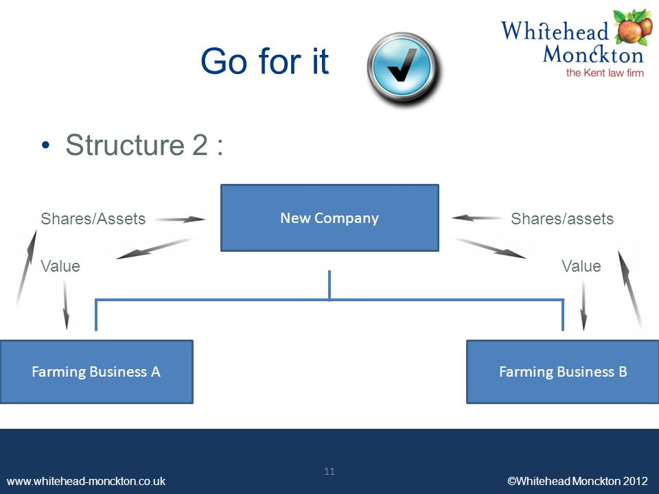 www.whitehead-monckton.co.uk ©Whitehead Monckton 2012 11 www.whitehead-monckton.co.uk ©Whitehead Monckton 2012 Go for it New Company Structure 2 : Shares/Assets Shares/assets Value Farming Business AFarming Business B 11