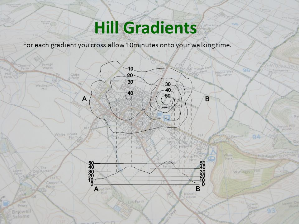 9 Hill Gradients For each gradient you cross allow 10minutes onto your walking time.