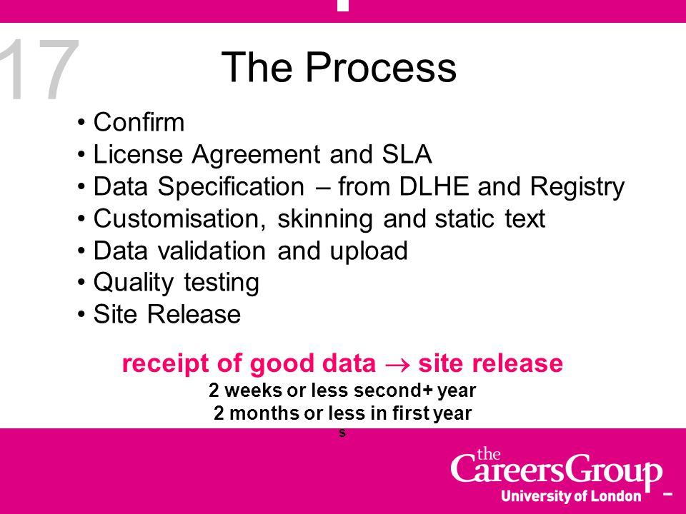 17 The Process Confirm License Agreement and SLA Data Specification – from DLHE and Registry Customisation, skinning and static text Data validation and upload Quality testing Site Release receipt of good data  site release 2 weeks or less second+ year 2 months or less in first year s