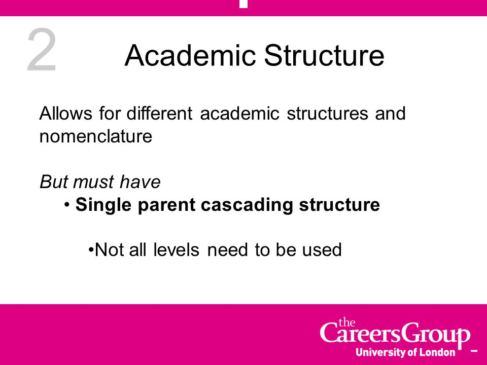 2 Academic Structure Allows for different academic structures and nomenclature But must have Single parent cascading structure Not all levels need to