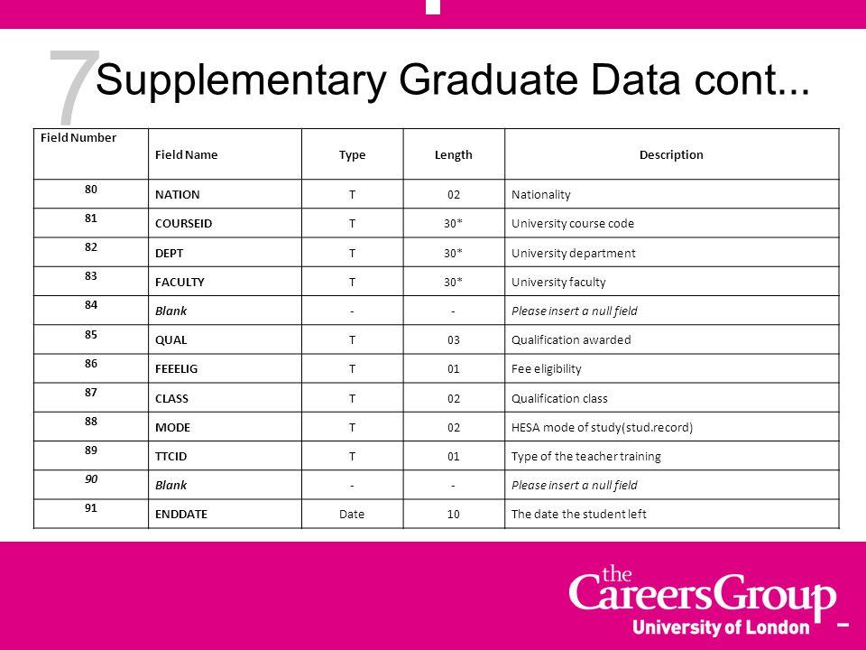 7 Supplementary Graduate Data cont...