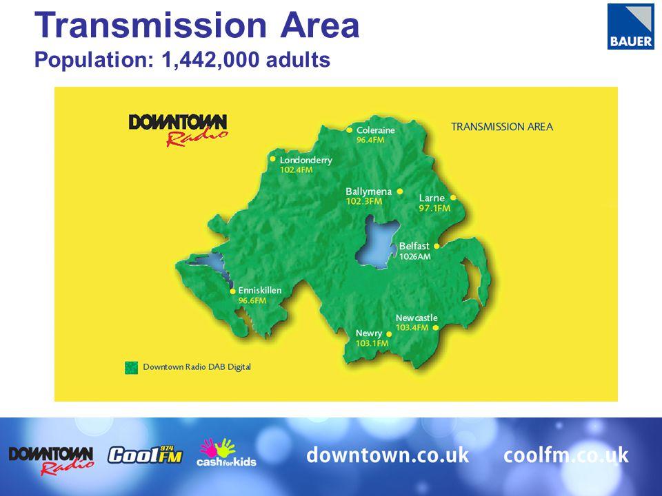 Transmission Area Population: 1,442,000 adults