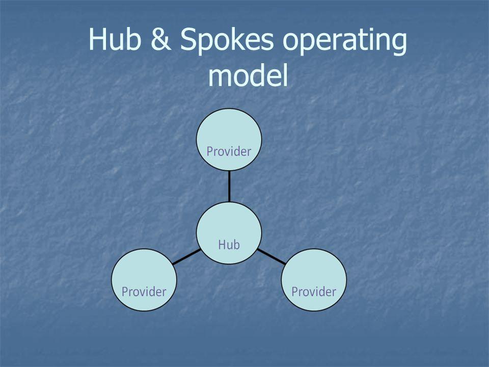 Hub & Spokes operating model