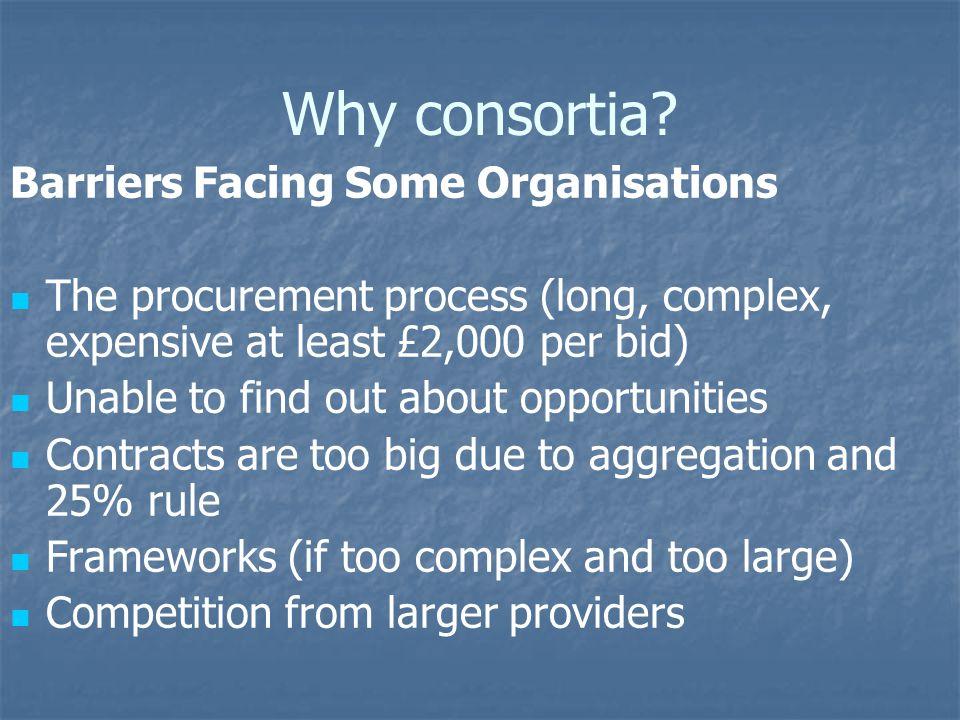 Why consortia.