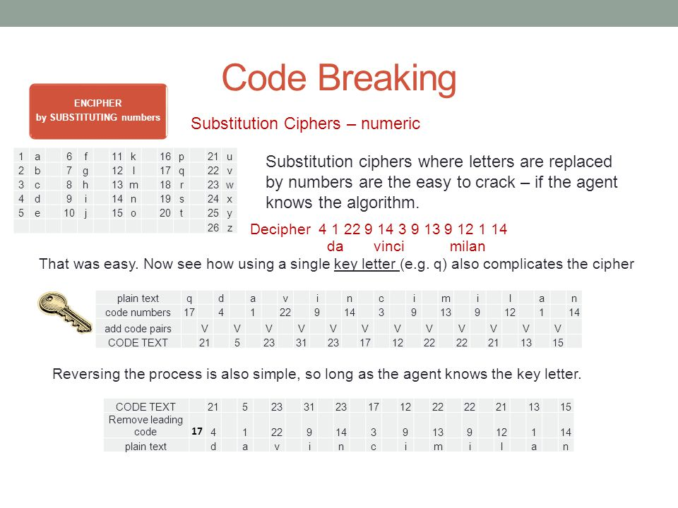 Code Breaking ENCIPHER by SUBSTITUTING numbers 1a 6f 11k 16p 21u 2b7g12l17q22v 3c8h13m18r23w 4d9i14n19s24x 5e10j15o20t25y 26z Substitution Ciphers – numeric Substitution ciphers where letters are replaced by numbers are the easy to crack – if the agent knows the algorithm.