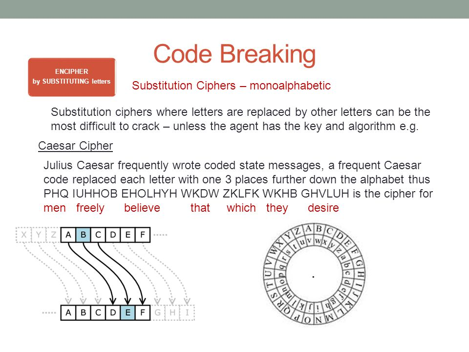 Code Breaking ENCIPHER by SUBSTITUTING letters Substitution Ciphers – monoalphabetic Substitution ciphers where letters are replaced by other letters can be the most difficult to crack – unless the agent has the key and algorithm e.g.