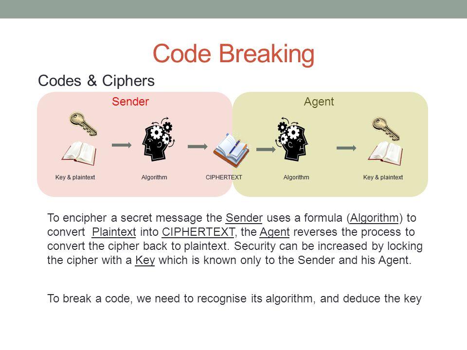 Code Breaking Algorithm Key & plaintext CIPHERTEXTAlgorithm Key & plaintext CIPHERTEXT Sender Agent Codes & Ciphers To encipher a secret message the Sender uses a formula (Algorithm) to convert Plaintext into CIPHERTEXT, the Agent reverses the process to convert the cipher back to plaintext.