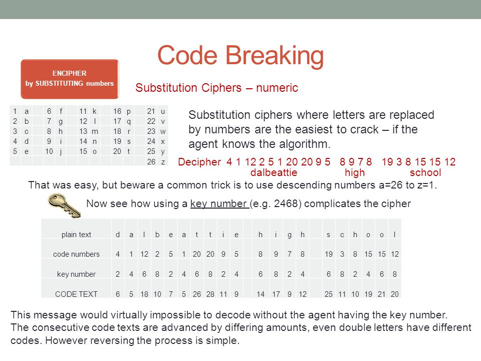 Code Breaking ENCIPHER by SUBSTITUTING numbers 1a 6f 11k 16p 21u 2b7g12l17q22v 3c8h13m18r23w 4d9i14n19s24x 5e10j15o20t25y 26z Substitution Ciphers – numeric Substitution ciphers where letters are replaced by numbers are the easiest to crack – if the agent knows the algorithm.