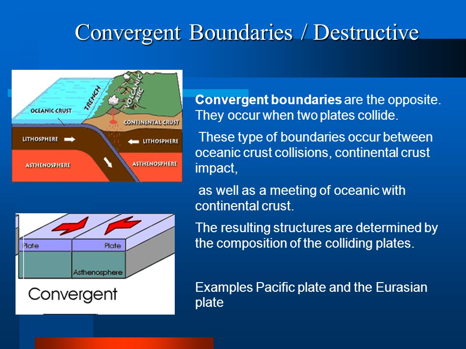 Convergent boundaries are the opposite.They occur when two plates collide.