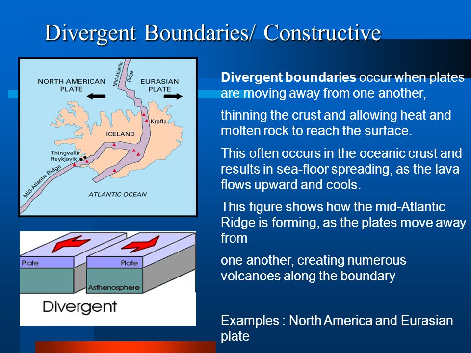 Divergent boundaries occur when plates are moving away from one another, thinning the crust and allowing heat and molten rock to reach the surface.