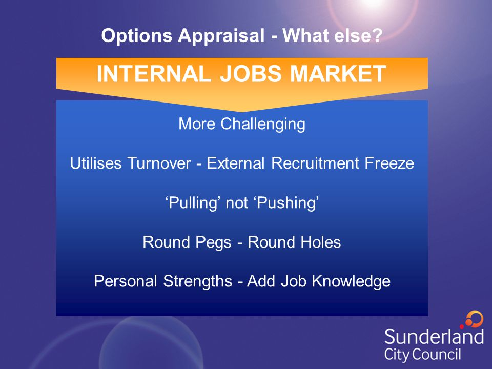 INTERNAL JOBS MARKET Options Appraisal - What else? More Challenging Utilises Turnover - External Recruitment Freeze 'Pulling' not 'Pushing' Round Peg