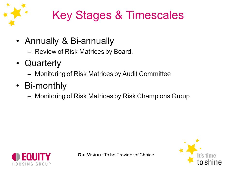 Key Stages & Timescales Our Vision : To be Provider of Choice Annually & Bi-annually –Review of Risk Matrices by Board.