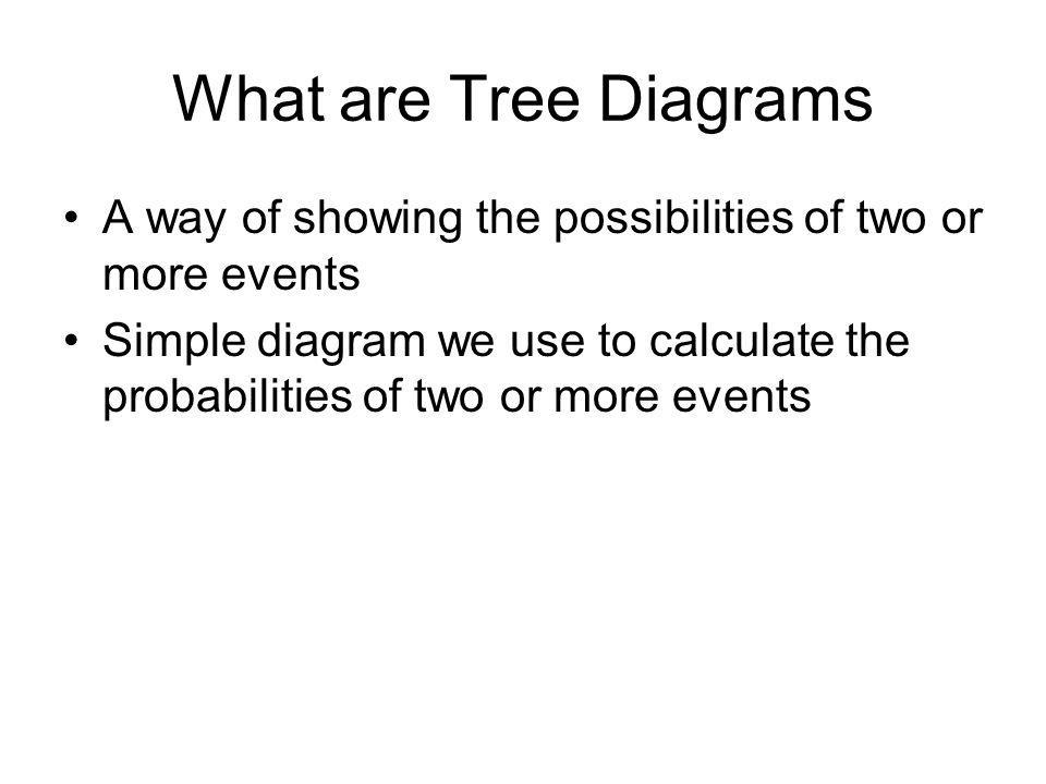 What are Tree Diagrams A way of showing the possibilities of two or more events Simple diagram we use to calculate the probabilities of two or more events