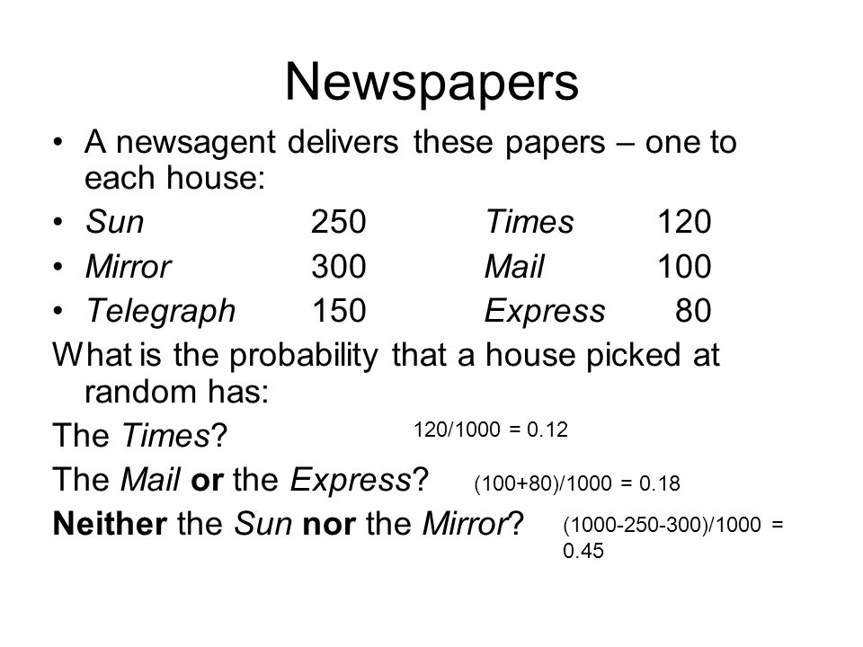Newspapers A newsagent delivers these papers – one to each house: Sun 250Times120 Mirror 300Mail 100 Telegraph 150Express 80 What is the probability that a house picked at random has: The Times.