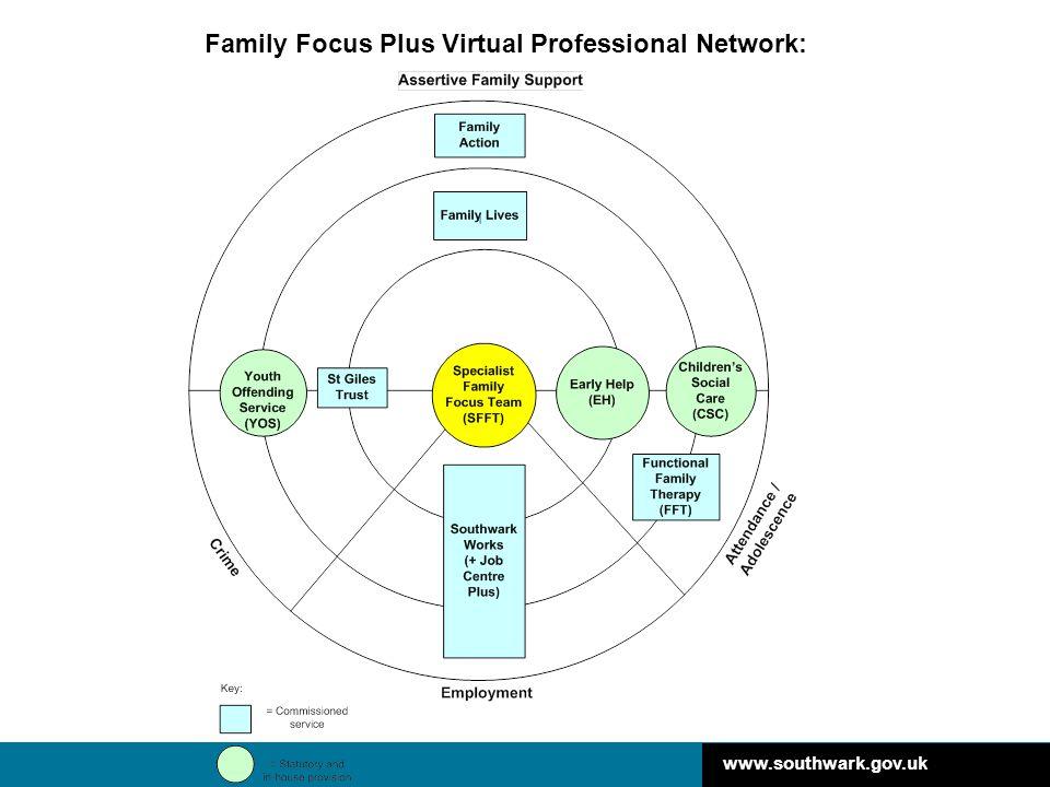 www.southwark.gov.uk Family Focus Plus Virtual Professional Network: