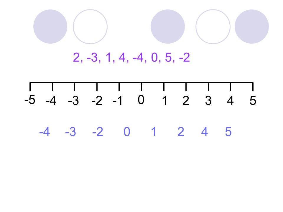Put these numbers in numerical order with the smallest first. 7, 3, 9, 2, 10, 8, 5, 4, 14, 12 2,3,4,5,7,8,9,10,12,14, 34, 67, 38, 19, 44, 57, 24, 31,