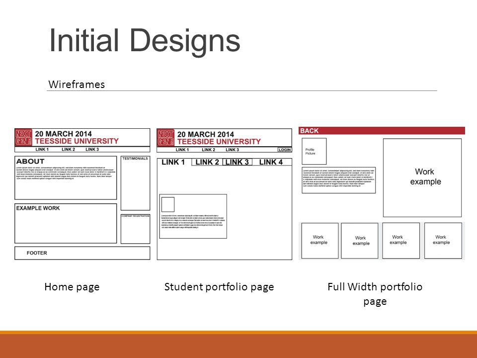 Initial Designs Home page Student portfolio pageFull Width portfolio page Wireframes