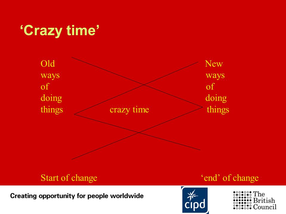 'Crazy time' Old New ways of doing things crazy time things Start of change 'end' of change