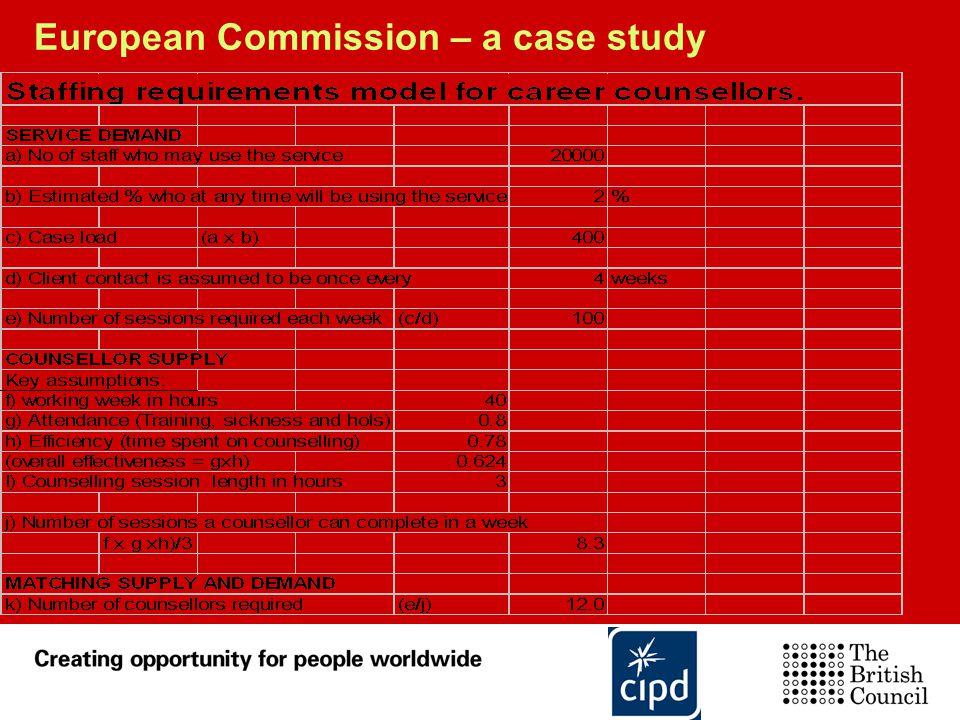 European Commission – a case study