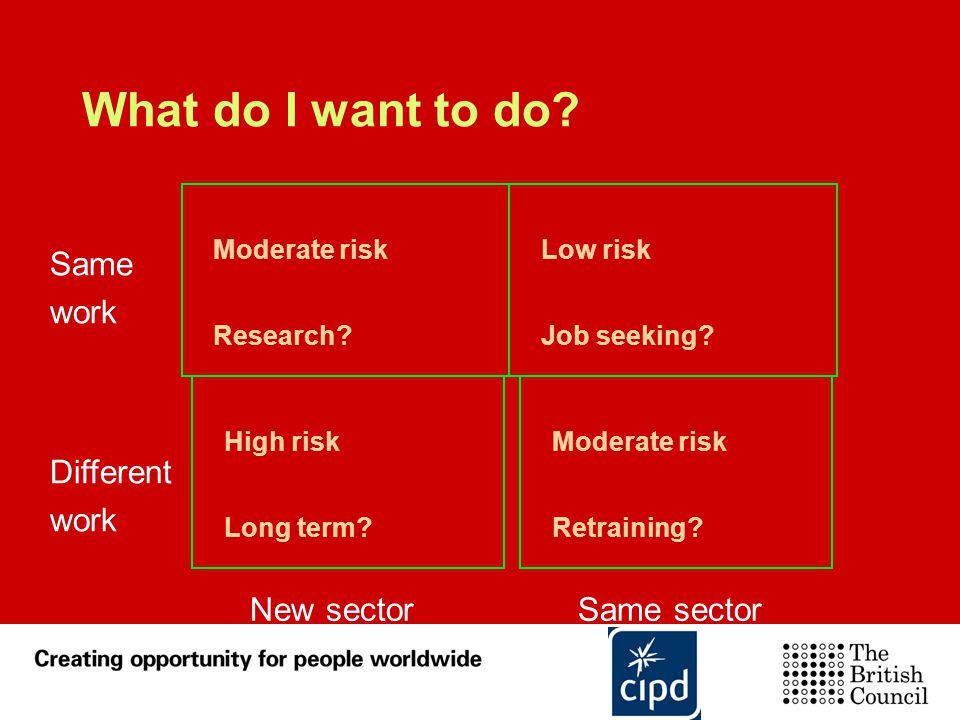 What do I want to do? Moderate risk Research? Low risk Job seeking? High risk Long term? Moderate risk Retraining? Same work Different work New sector