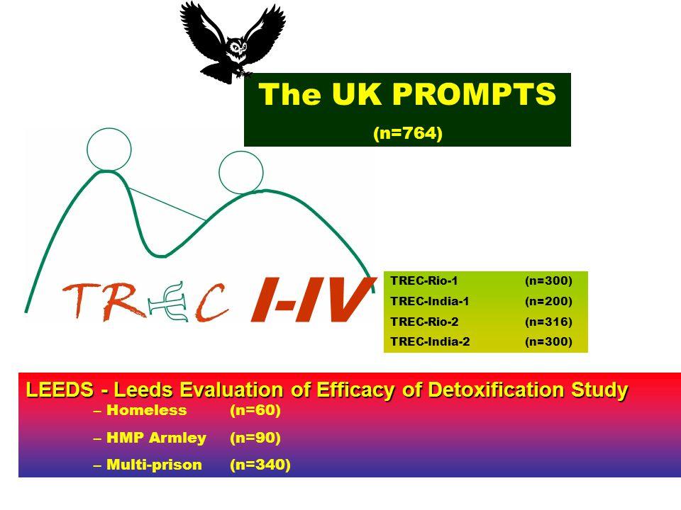 I-IV TREC-Rio-1 (n=300) TREC-India-1 (n=200) TREC-Rio-2 (n=316) TREC-India-2 (n=300) LEEDS - Leeds Evaluation of Efficacy of Detoxification Study – Homeless (n=60) – HMP Armley(n=90) – Multi-prison(n=340) The UK PROMPTS (n=764)