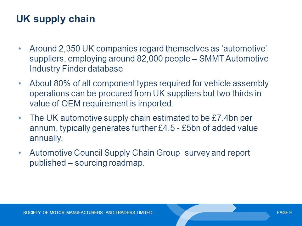 SOCIETY OF MOTOR MANUFACTURERS AND TRADERS LIMITEDPAGE 20 Automotive Council – www.automotivecouncil.co.uk A very powerful industry and government partnership Has helped to transform automotive business environment to provide a more compelling investment proposition for related industries: Expanding technology roadmaps for low carbon vehicles and fuels, to help promote the UK as a strong candidate to develop these and other technologies; Developing commodities roadmap helping to develop a stronger and more competitive automotive supply chain; Providing a very strong public voice for the industry to support the value of the industry to the UK and to global partners; Ensuring high level, strategic, continuous conversation between government and the automotive industry in the UK.