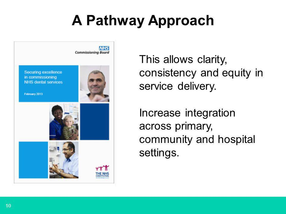 10 A Pathway Approach This allows clarity, consistency and equity in service delivery. Increase integration across primary, community and hospital set