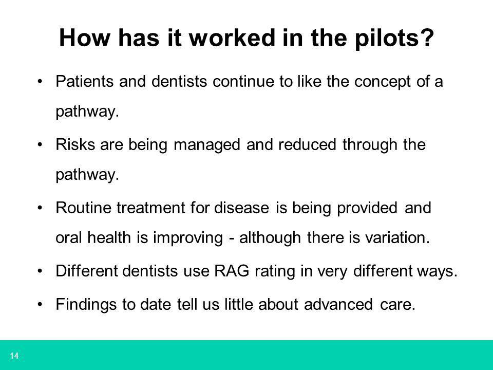 14 Patients and dentists continue to like the concept of a pathway.