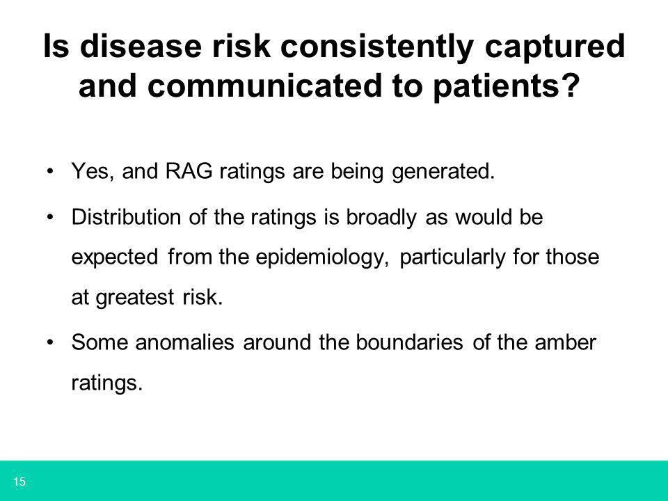 15 Is disease risk consistently captured and communicated to patients? Yes, and RAG ratings are being generated. Distribution of the ratings is broadl
