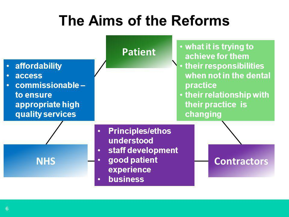 7 An approach that aligns contractual incentives with clinical outcomes whilst maintaining access