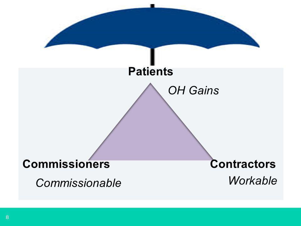 8 Patients ContractorsCommissioners OH Gains Workable Commissionable