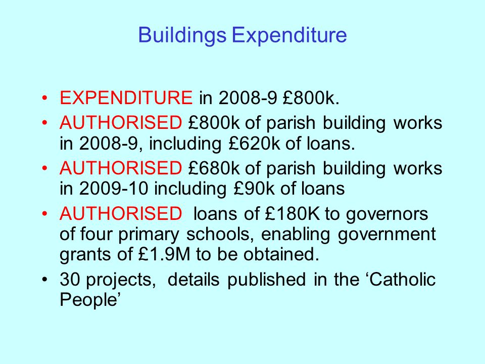 Buildings Expenditure EXPENDITURE in 2008-9 £800k.