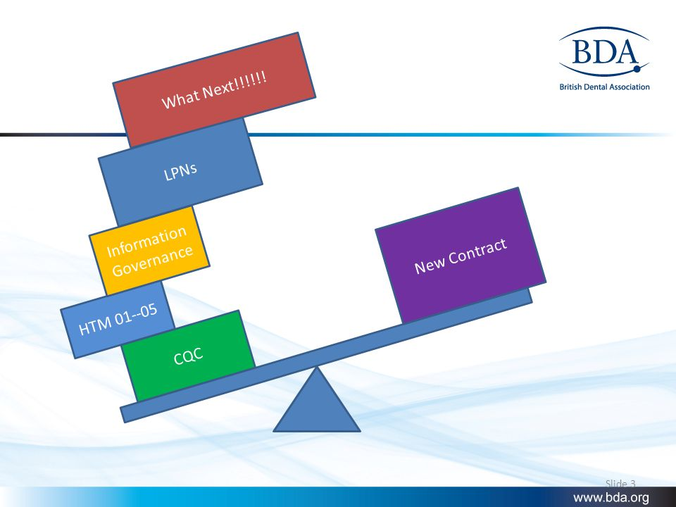 Slide 3 CQC HTM 01--05 Information Governance New Contract LPNs What Next!!!!!!